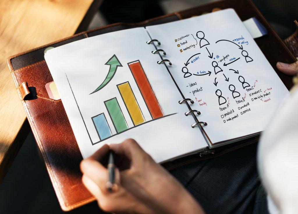 Нейромаркетинг для новичков: цели и основные методы