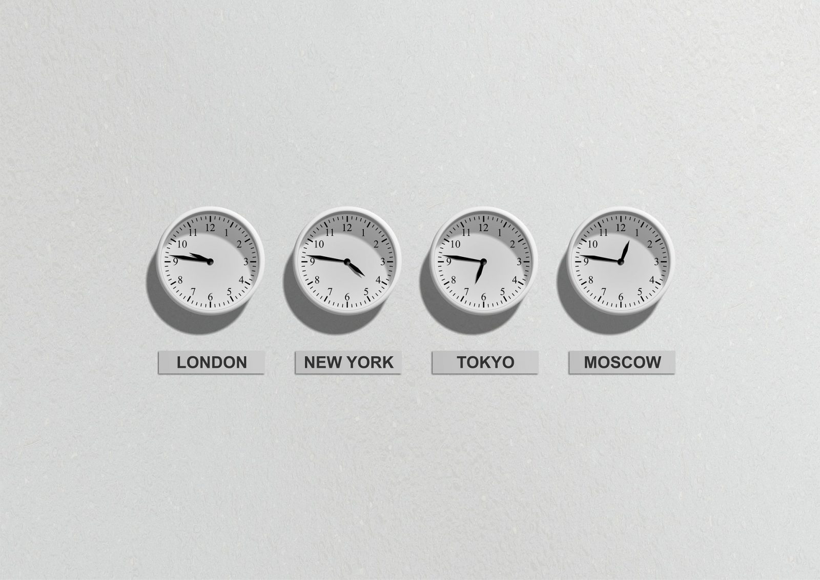 Как определить оптимальное время для постинга?