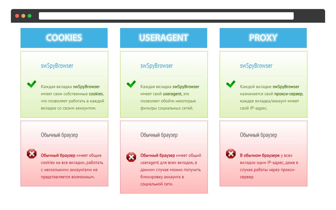антидетект SwSpy Browser