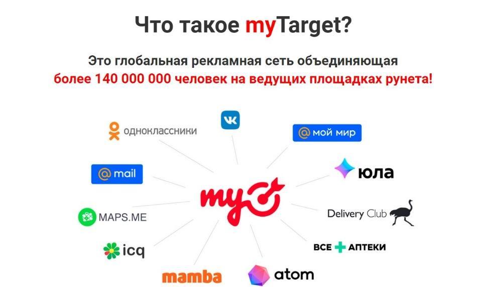 Май Таргет: как настроить рекламу