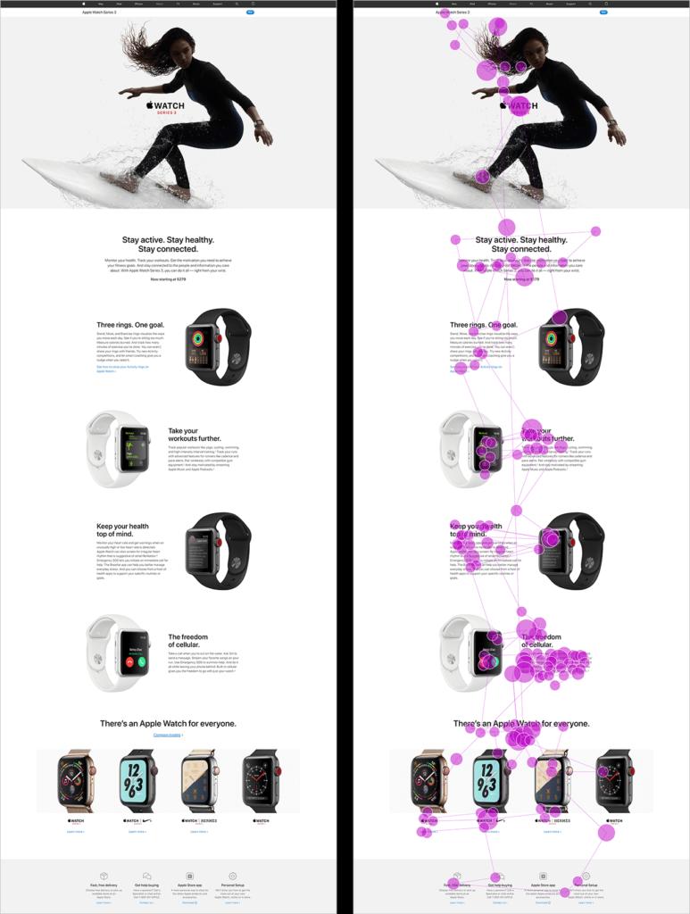 Монетизация сайта рекламой