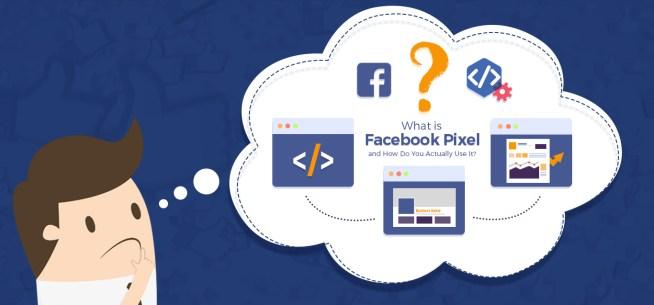 Как установить Facebook пиксель на WordPress