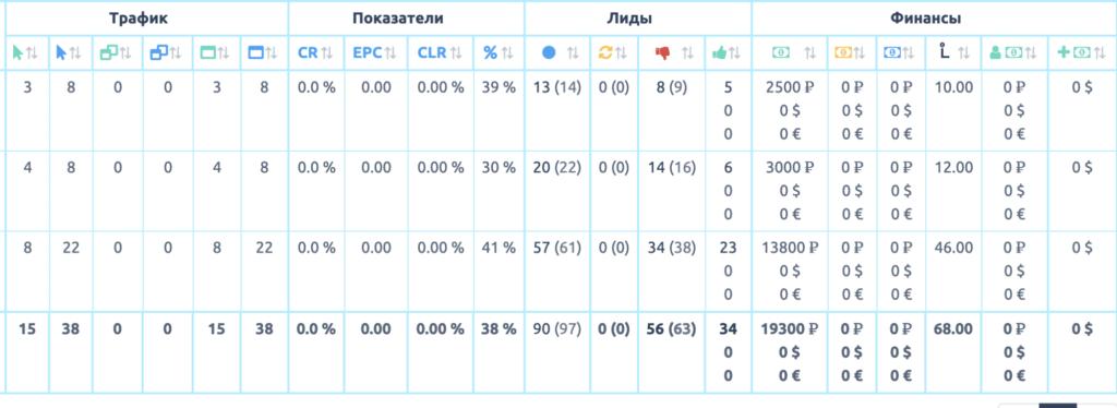 Как открыть Украину в TikTok