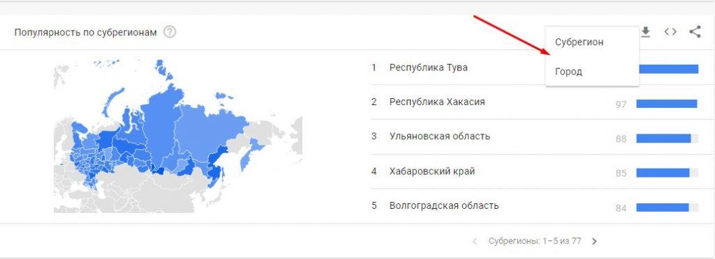 Популярность по субрегионам