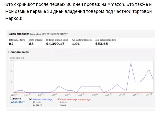 Продажа не из России